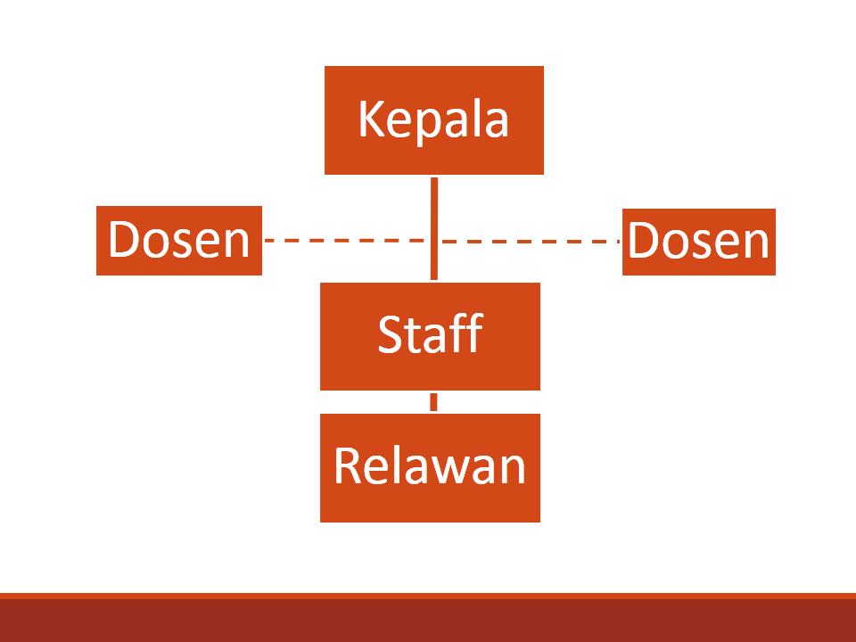 struktur-organisasi-no-name