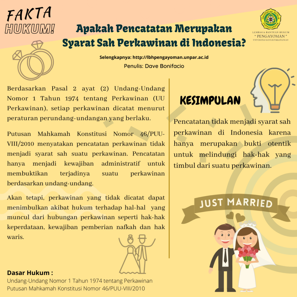 Apakah Pencatatan Merupakan Syarat Sah Perkawinan di Indonesia?
